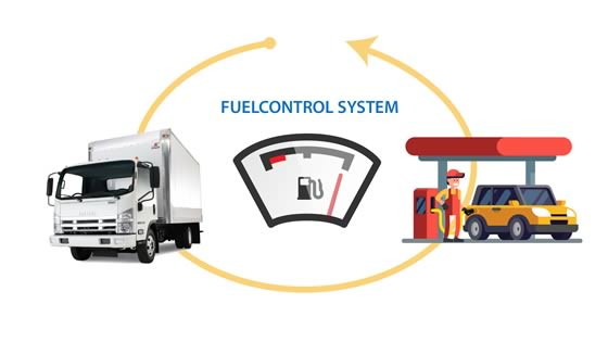 FuelControl System Poster